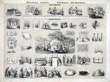 Rare Set of 3 Masonic Trestle Boards Chart art print poster ring Master Mason