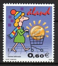 Finland / Aland - 2002 Introduction of the Euro Mi. 198 MNH
