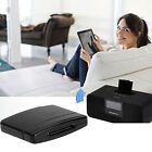 Bluetooth A2DP Audio Music Receiver Adapter for iPhone iPod 30 Pin Dock Speaker