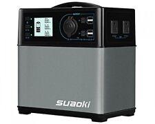 Suaoki 400Wh/120,000mAh Portable Solar Generator Lithium Ion Power Source Power