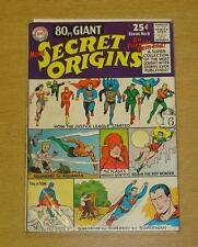 EIGHTY PAGE GIANT #8 FN- (5.5 DC BATMAN SUPERMAN SECRET ORIGINS 80 PG MARCH 1965