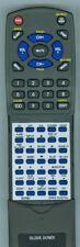 Replacement Remote for OPPO DIGITAL BDP-80, BDP-83, BDP-83R, BDP-93, BDP-95
