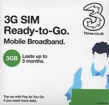 Three Number Mobile Phone Standard SIM Cards