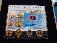 Münzen Varia aus Schweiz