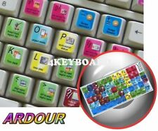 ARDOUR keyboard stickers