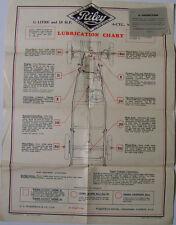 Riley 1½ Litre, 12/6 & 15HP Models 1936 original Castrol Lubrication Chart