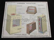N037 Affiche Scolaire Cuisinière radiateur appareils electriques domestiques