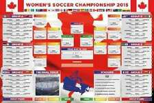 Women's World Cup 2015 Soccer Poster 36x24 Poster Service