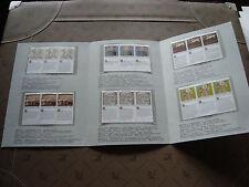 NATIONS-UNIES - document 1990 n** (new-york/geneve/vienne) droits de l homme