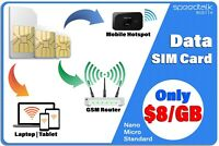 4G LTE Hotspot Internet Data SIM Card USA Domestic and International Roaming 1GB
