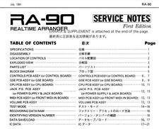 ROLAND RA-90 REALTIME ARRANGER Schematic Diagram Service Notes Manual