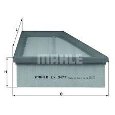 Filtre à air element-MAHLE LX 3477-Voiture-Mercedes classe A, B (diesel)