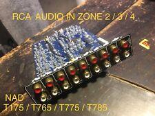NAD  T175 / T765 / T775 / T785 RCA / Input