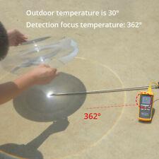 350mm Optical Pmma Fresnel Lens Magnifier Focal Length 900mm Solar Condensor