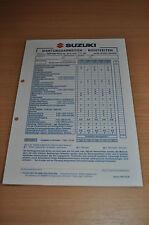 Inspektionsblatt Technische Daten SUZUKI GSX 600 FU 25 KW ab W 1998 Typ AJ