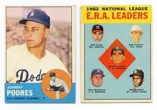 LOS ANGELES DODGERS 1963 #5 E.R.A. LEADERS W / KOUFAX (HOF) & #150 JOHNNY PODRES
