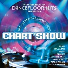 Ultimative Chartshow (RTL) Die erfolgreichsten Dancefloor Hits (2009) [2 CD]