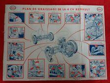 Pub ESSO ancien/Plan de graissage de la 4CV Renault