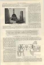 1924 TURBINE A raanaasfoss Powerstation Norvegia H thoreson 2 Voith