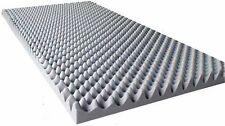 Noppenschaumstoff Akustikschaumstoff Akustikplatte 100x200x10 Breitbandabsorber