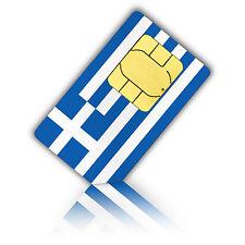SIM Karte für Griechenland mit 1GB mobiles Internet Nano + 200 Min.