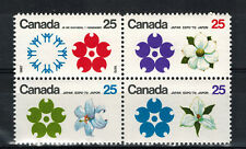 CANADA SCOTT 511a MINT NEVER HINGED BLOCK OF FOUR