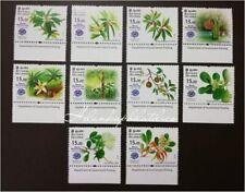 Sri Lanka Stamps World Wetland Day 2020 Stamps Set