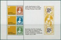 New Zealand 1980 SG1216 Anniversaries MS MNH