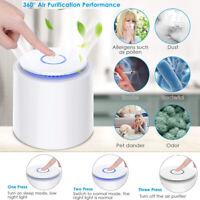 Luftreiniger HEPA-Filter Ionisator Luftwäscher Pollenfilter Aromatherapie USB