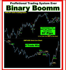 "Forex Indicator Trading System Best mt4 Binary Option """"BINARY BOOMM"""" 75% Win"