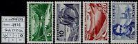 Svizzera - 1931 - Pro Juventute - nuova MNH - Unificato nn.250/253