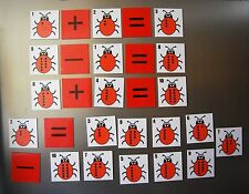 Magnetic LadyBug Numbers- preschool, kindy - Great Home Schooling teachers