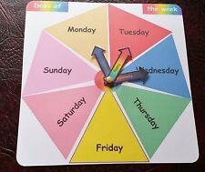 ¿ Qué día es? - días de la semana Rueda-hoy, mañana, ayer