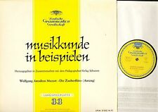 LPEM 19302 FISCHER DIESKAU/HAEFLIGER/BORG mozart the magic flute LP PS EX+/EX
