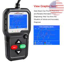 CAN OBDII OBD2 Scanner EOBD Car Diagnostic Scan Tool Erase Fault Code KW680 US