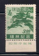 Ryukyu   1951   Sc # 15   Imprint   MNH  OG   (51892)