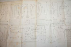 Antonacci MANUALE PRATICO MEDICINA CHIRURGIA FARMACIA 1845 Roma Missionari