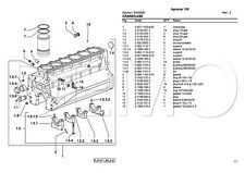 Deutz-Fahr Combine Harvester Parts Catalogue, Original Manual, Parts Catalog PDF