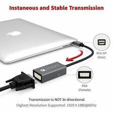 Mini Display Port Male To VGA  Female Cable Thunderbolt To VGA Braided iVanky