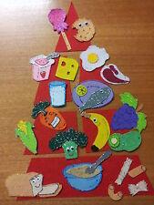 FELT BOARD FLANNEL STORY TEACHER RESOURCE - NUTRITIONAL PYRAMID EDUCATIONAL SET