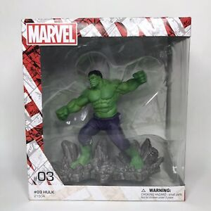 Marvel Hulk #03 Diorama Character Action Figure Statue Collectible Toy Schleich