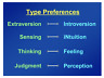 Team Problem Solving Mental MYERS-BRIGGS MBTI PowerPoint Presentation on Data CD