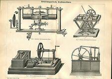"""Alte Tafel - Thema """"Elektromagnetische Kraftmaschinen""""  von 1895   (BE-2)"""