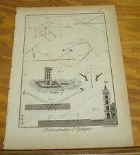 1792 Magic Print/BELL TOWER EYE AND MIRROR REFLECTION OPTICS