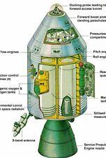 NASA Saturn V Apollo Operations Handbook Block I