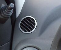 RINGS FIAT PANDA 100 HP MULTIJET ABARTH TURBO JTD TURBO 4X4 DYNAMIC CITY LOUNGE