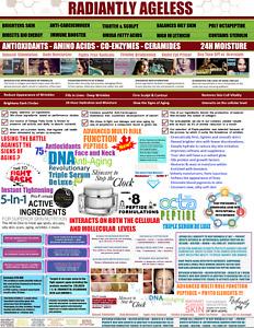 BETTER THAN BioTrust Ageless Glow Rejuvenating Serum ReLuma Advanced Illuminate