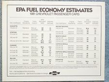 1981 CHEVROLET EPA FUEL ECONOMY ESTIMATES – PAGGENGER CARS – TRUCKS