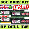 8GB HP PC2-3200R 400MHz DDR2 ECC Register PC2-3200 HP PROLIANT SERVER ML350 G4P