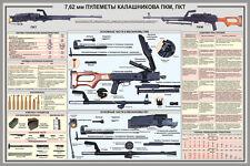 Large Russian Training Poster Kalashnikov Machine Gun 7.62 PKM PKT Modern